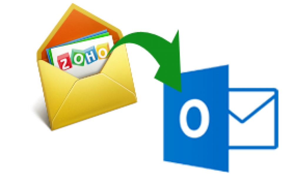 Configure Zoho Mail in Outlook for Windows - IMAP