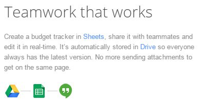 Google Apps for Work Collaborative Tools